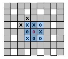 X 0 jeu